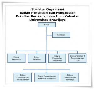 Struktur BPP 2014_001