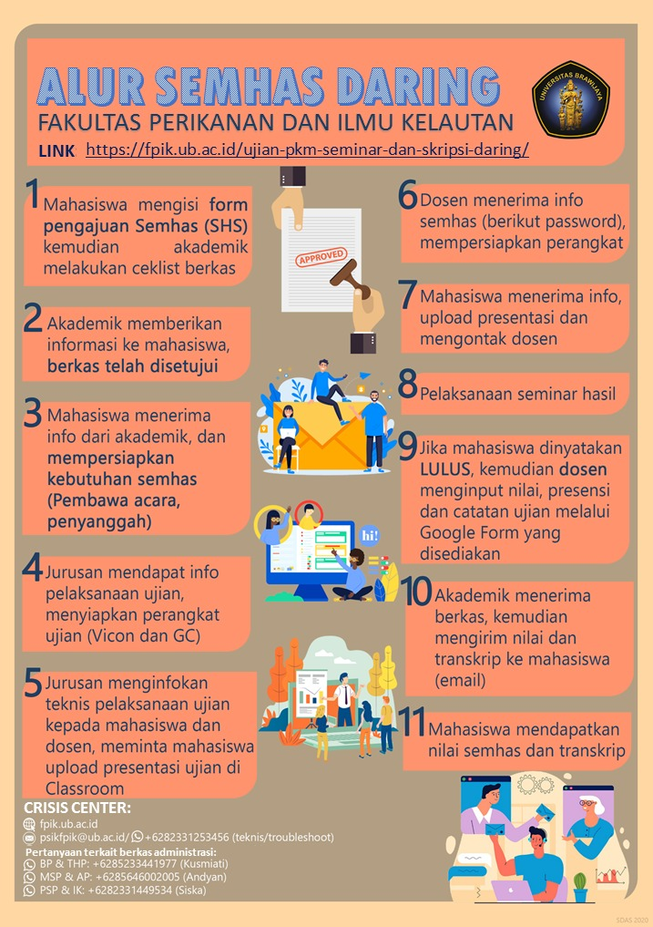 Formulir PKL dan Ujian Akhir Daring | Fakultas Perikanan ...